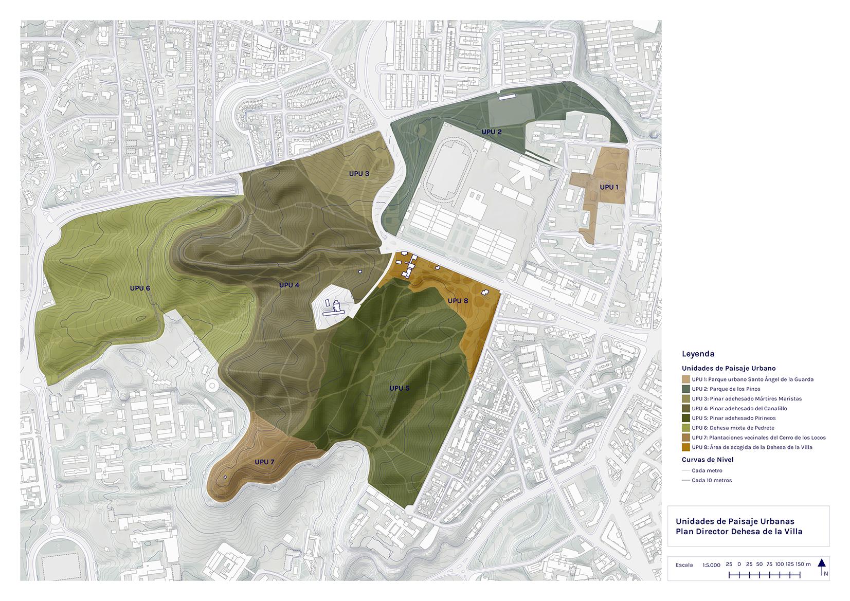 unidades de paisaje